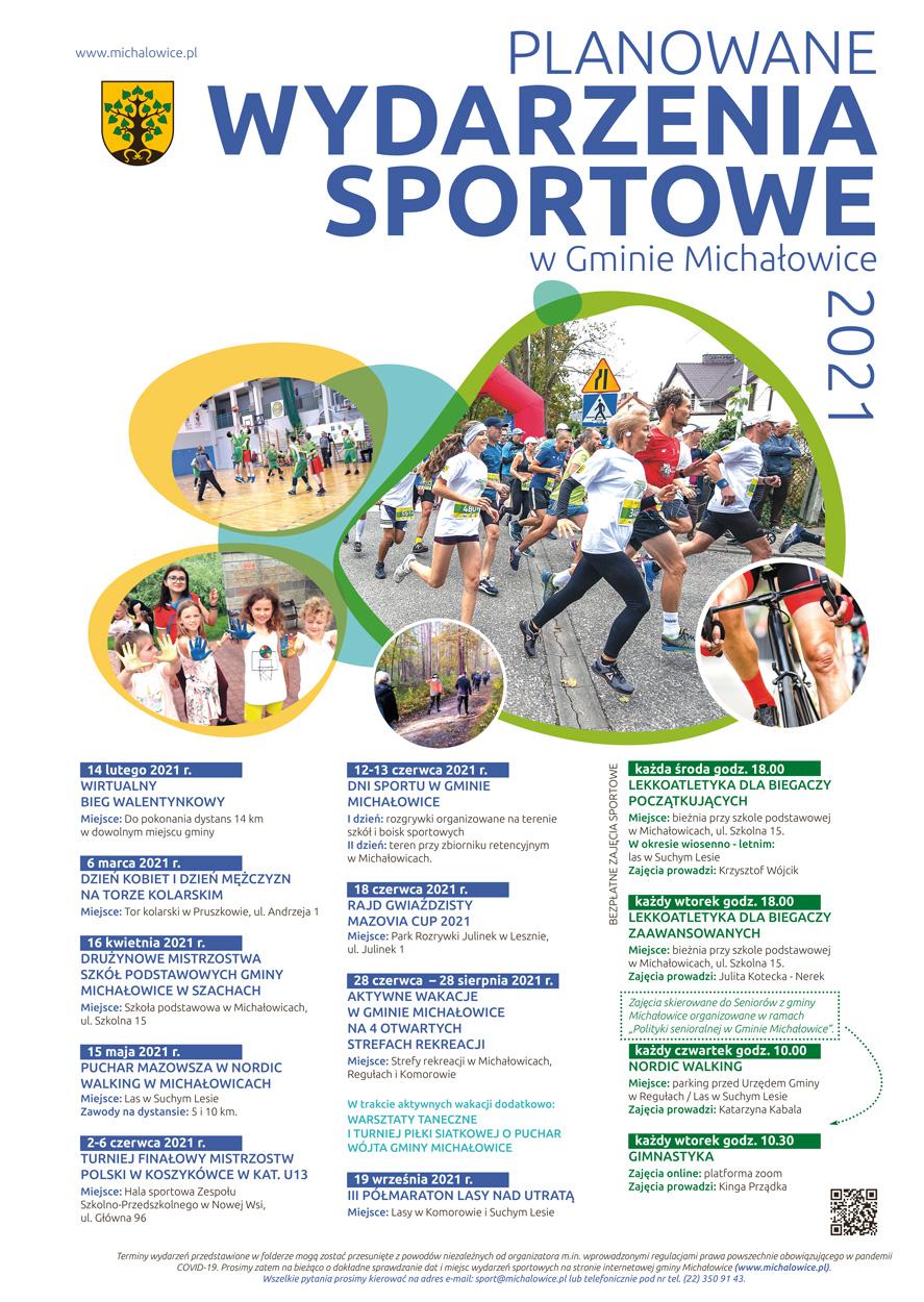wydarzenia sportowe 2021