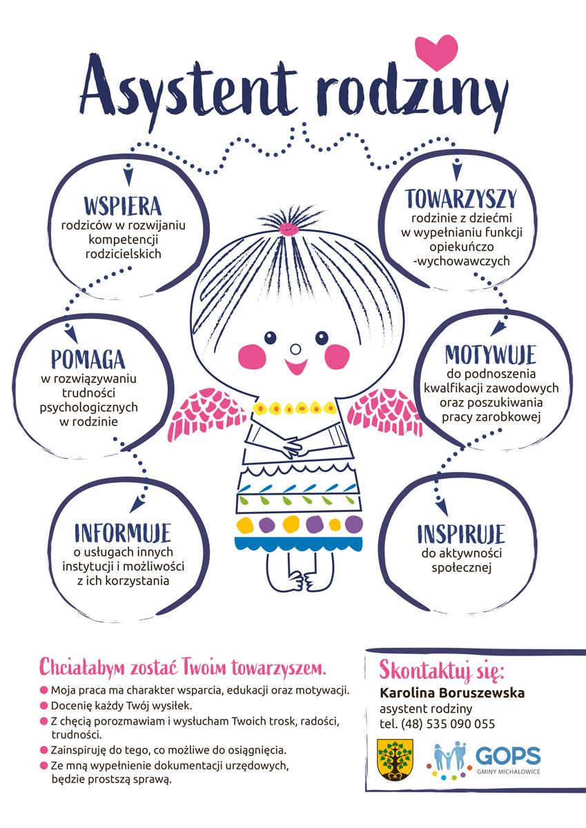Plakat asystent rodziny - postać, informacje ogólne.