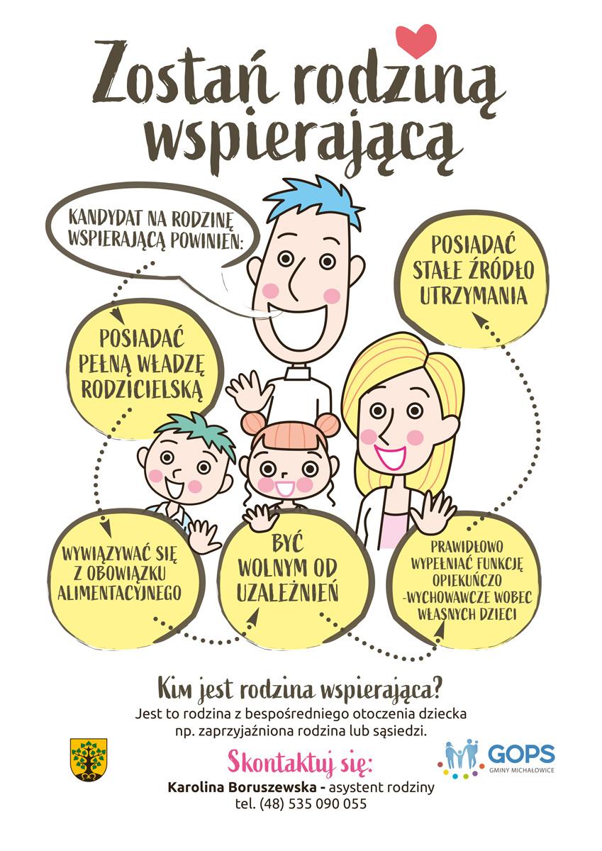 """plakat rodzina wspierająca - ikonki rodziny """"Zostań rodziną wspierającą"""" - informacje ogólne"""